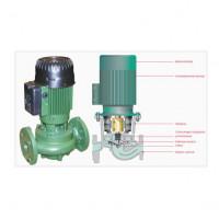 Насос ин-лайн с сухим ротором KLP 40-1200 T PN10 3x230-400В/50 Гц DAB105110234